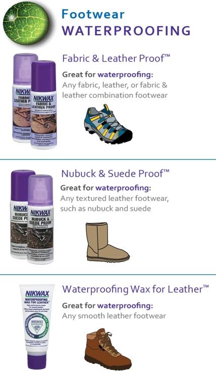 footwear_chart