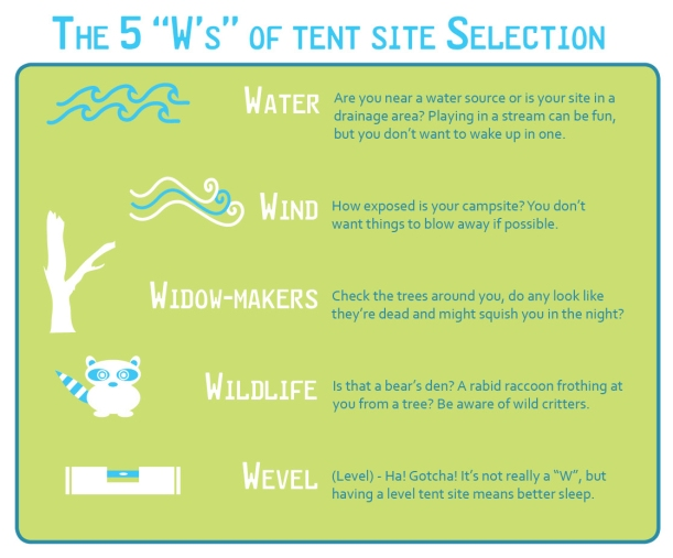 5ws-of-tentsite-selection