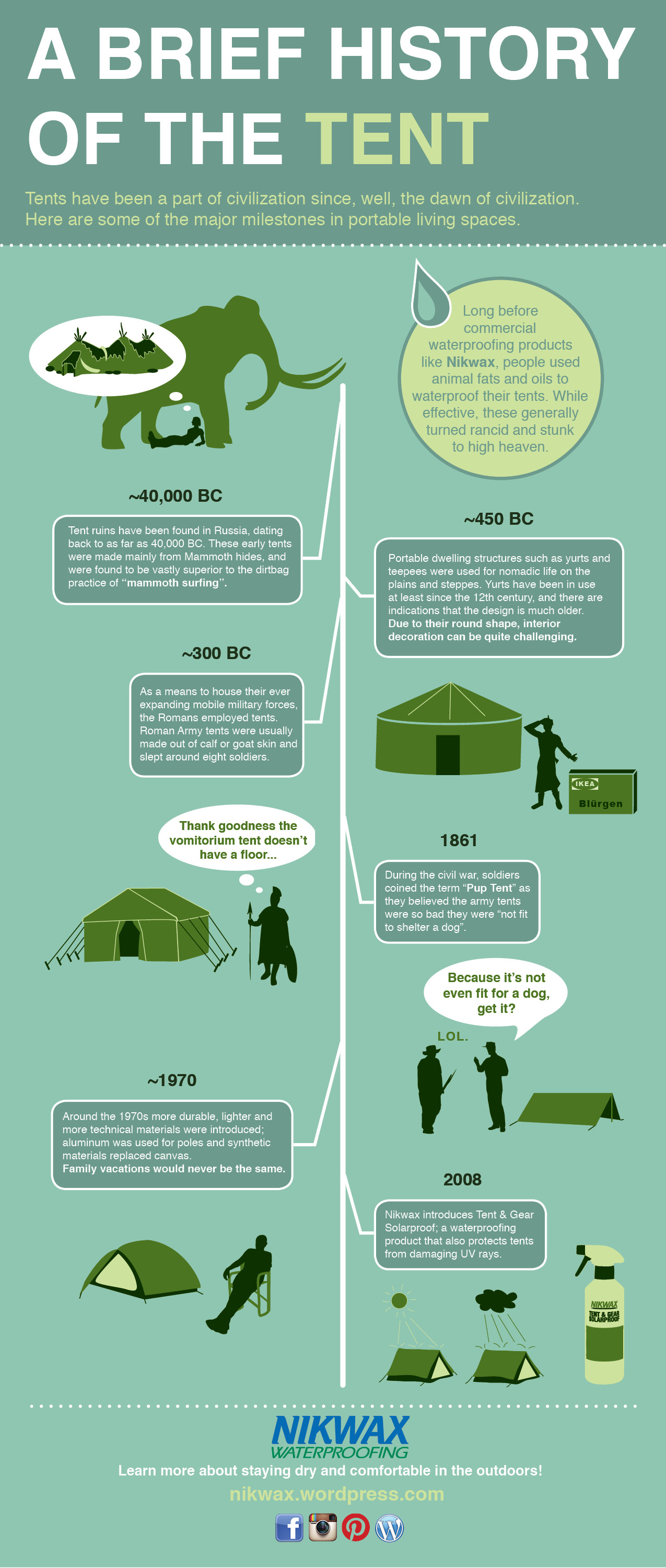 The History Of The Tent From Mammoth To Man Made