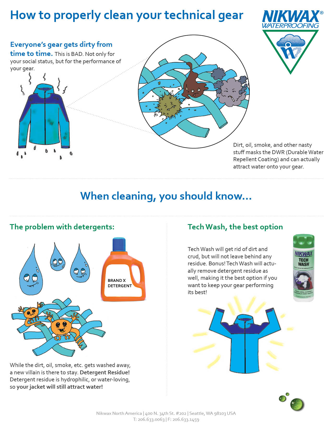 how to clean your jacket